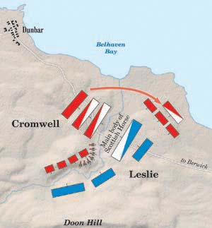 Cromwell stacked up his regiments in order to punch through the Scottish line at Dunbar. The tactic worked remarkably well.