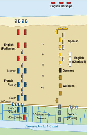 The red-coated English infantry at Dunkirk ironically held the balance of power between two French political factions in the seemingly endless Wars of the Fronde.