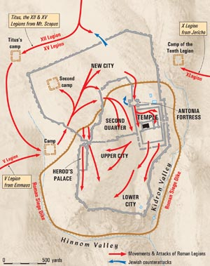 To tighten his blockade of the city, Titus built a circumvallation line studded with forts midway through the siege. Afterward, the Romans spent weeks assaulting the Great Temple.
