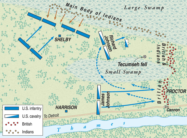 British troops held favorable ground at the Thames River, but they were too widely dispersed to deliver their usual massed fire. Frontier-wise Americans lured the Redcoats' Indian allies into marshy woods and ambushed them.