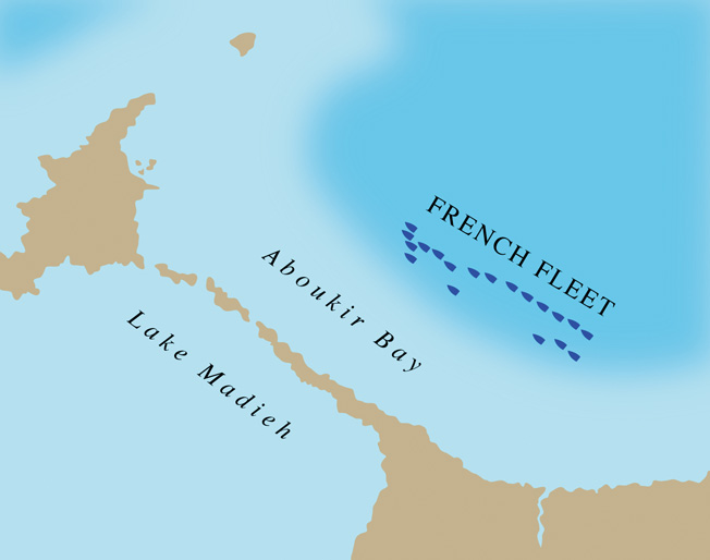 The French fleet anchored in Aboukir Bay believing shallow water would protect them on the landward side.