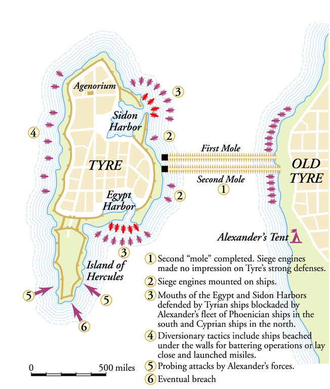 Alexanders Macedonians built two separate earth causeways (moles) to transport their formidable siege machines to the very gates of Tyre.