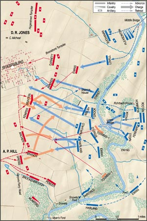 Although Colonel Fairchild's brigade and other units on the northern end of the IX Corps attack drove the Confederates into Sharpsburg, the Union troops on the southern end collapsed under the weight of a strong Confederate counterattack.