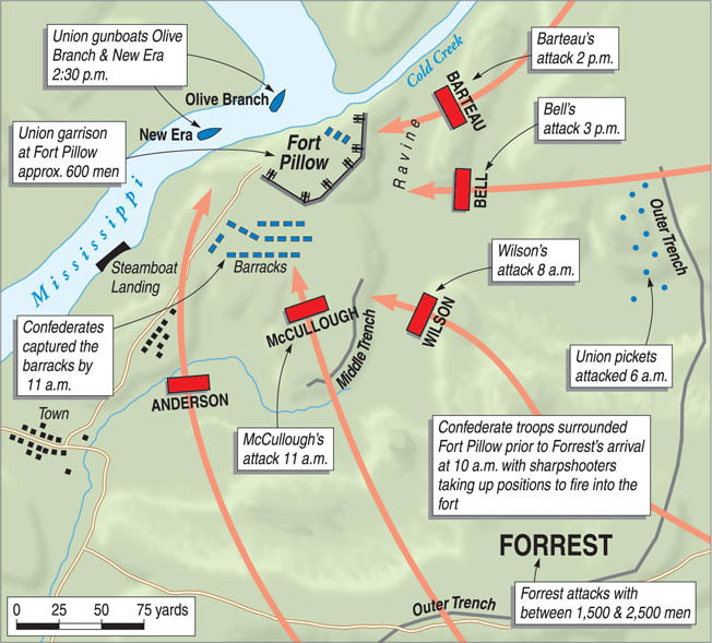 By 10 am, Forrest's experienced troopers had crashed through the lightly defended outer ring at Fort Pillow and invested the fort in a semi-circular iron ring. No one could believe the Federals would refuse to surrender.