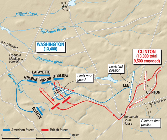General Henry Clinton's British troops beat back and pursued Charles Lee's retreating forces from Monmouth Court House before the Americans rallied and made a stand.