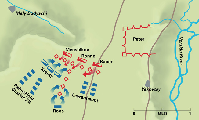 The Swedes attacked along the protruding series of redoubts before confronting yet another series and massed Russians beyond. The Russian earthworks are at right.