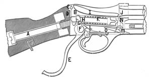 The first true Martini-Henry, which was adopted for service in the British Army and designated the Mark I, entered service in June 1871.
