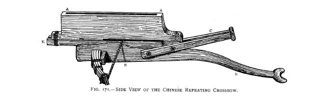 A much-feared hand-held weapon, the crossbow was once banned by the Catholic Church. But its origins are found in ancient China. Read more inside.