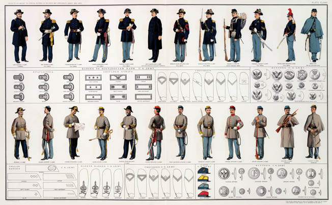 This well-known color plate showing Civil War-era uniforms was published in 1895 to accompany the Atlas to Accompany the Official Records of the Union and Confederate Armies.