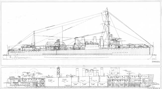 The World War 1 destroyers employed by the U.S. Navy set the foundation for anti-submarine designs and American dominance in the 20th century's most decisive naval engagements.